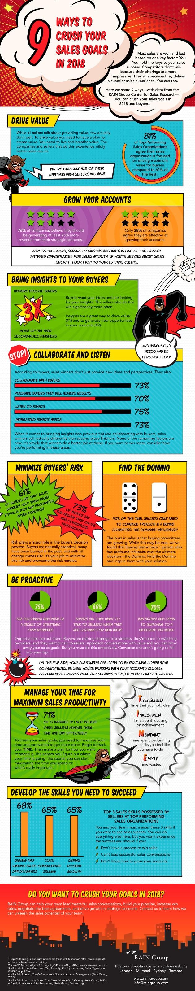 171201-infographic-nine-ways-to-crush-sales-goals.jpg