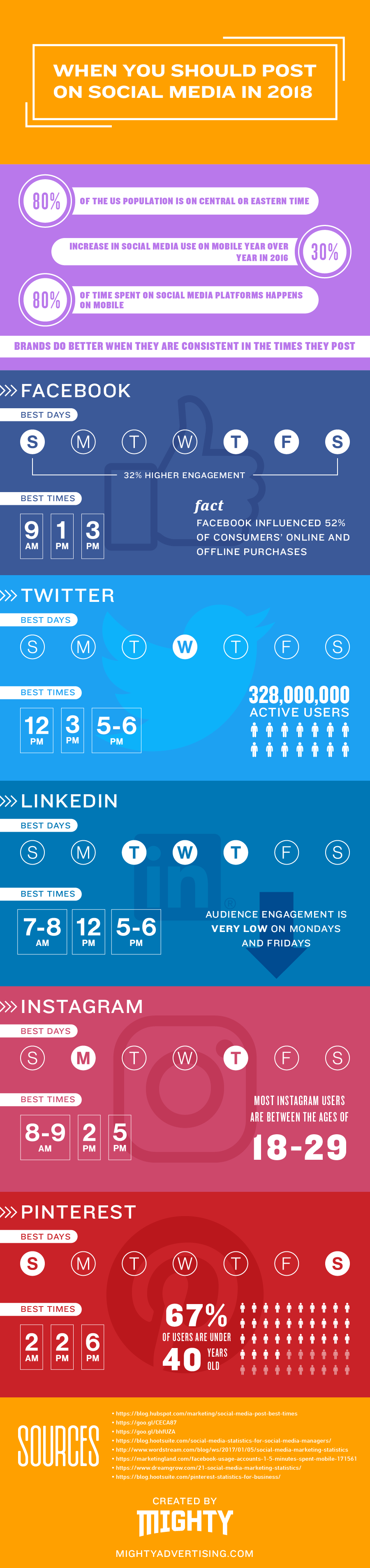 MIGHTY_00235_Blog_Infographic_SocialMediaTime.png